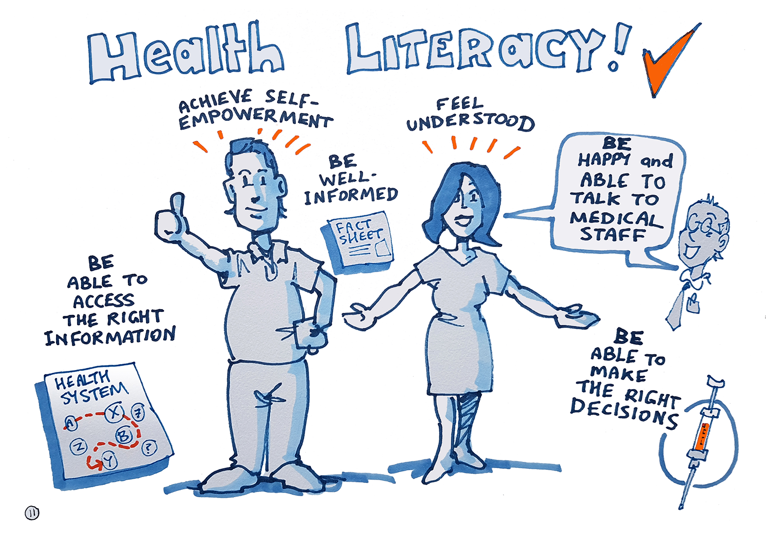 health literacy in the usa Health literacy around the world: part 1 health literacy efforts outside of the united states1 by andrew pleasant, phd director of health literacy and research canyon ranch institute tucson, arizona health literacy efforts in the united states.